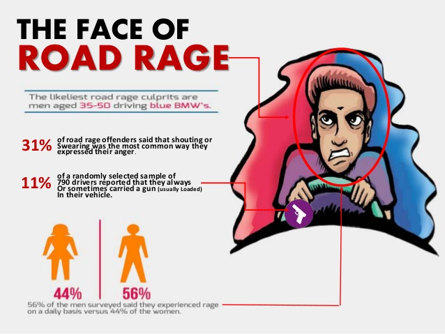 powerpoint-presentation-the-face-of-road-rage-1-638